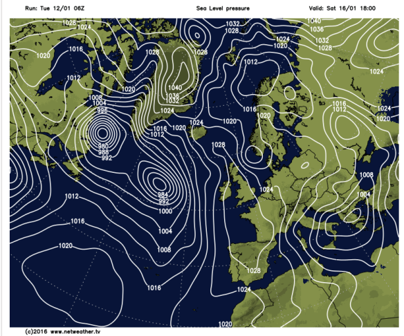 high pressure weekend