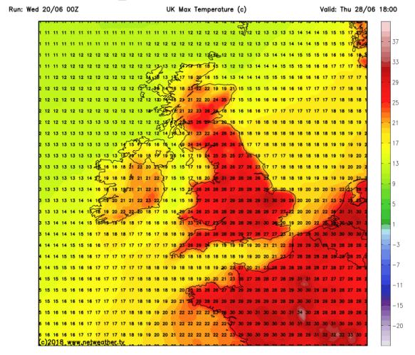 Heatwave 31